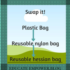 Swap it!Plastic BagReusable nylon bagreusable hessian bag
